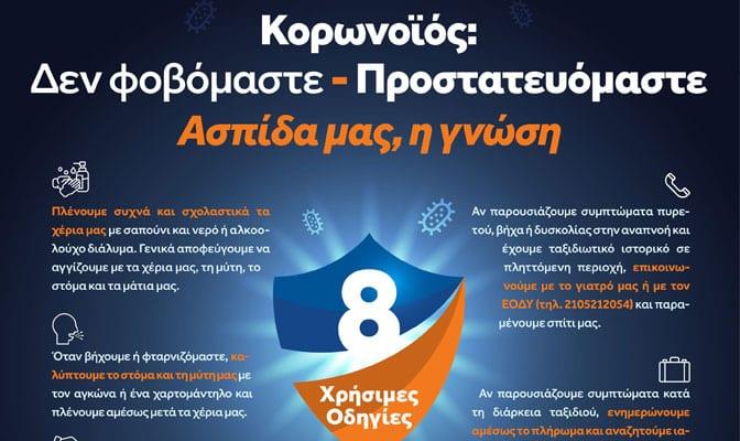 Γενική Γραμματεία Πολιτικής Προστασίας: Οδηγίες – ενημέρωση σχετικά με την αυτοπροστασία από τη διάδοση του κορωνοϊού  (Νόσος Covid-19)