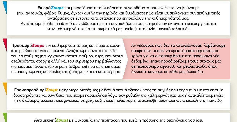 Μένουµε σπίτι… Συνδε-∆εµένοι – Προτάσεις για την ψυχολογική υποστήριξη οικογενειών, παιδιών και εφήβων κατά τη διάρκεια της παραµονής στο σπίτι λόγω των προληπτικών µέτρων για τον κορωνοϊό – Covid-19